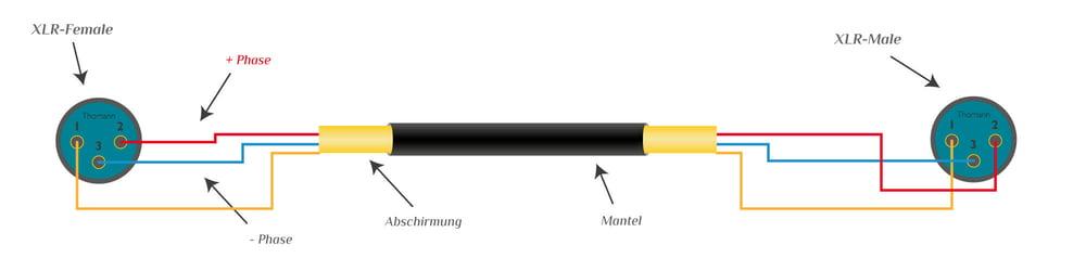 60 cm Zwillingskabel f//m XLR//Cinch