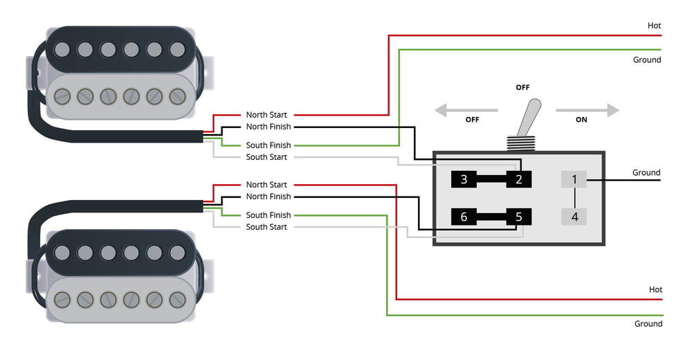 dimarzio dual sound wiring diagram online guides pickups dual sound     thomann united states  online guides pickups dual sound