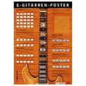 6. Voggenreiter Poster Electric Guitars