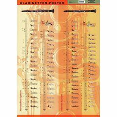 Voggenreiter Klarinetten-Poster