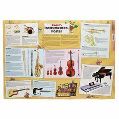 Voggenreiter Voggys Instrumenten-Poster