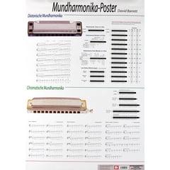 Voggenreiter Mundharmonika-Poster