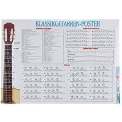 Voggenreiter Poster Classic Guitars