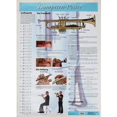 Voggenreiter Poster Trumpet