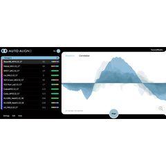 Soundradix Auto Align