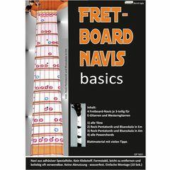 Bernd Jagla Fretboard Navi for E-Guitar