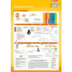 Edition Dux Musikgeschichte Überblick