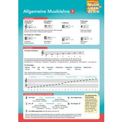 Edition Dux Musiklehre 1 Überblick
